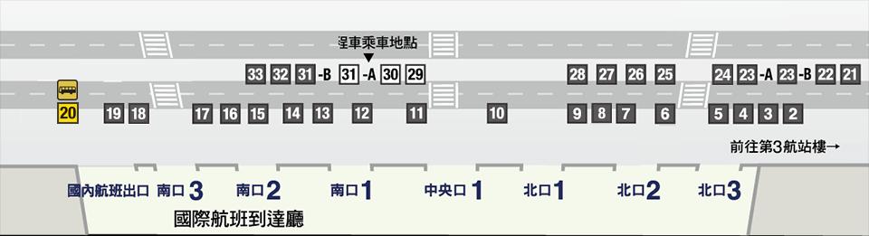 成田機場第二航廈